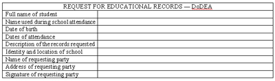 Request for Educational records - DoDEA