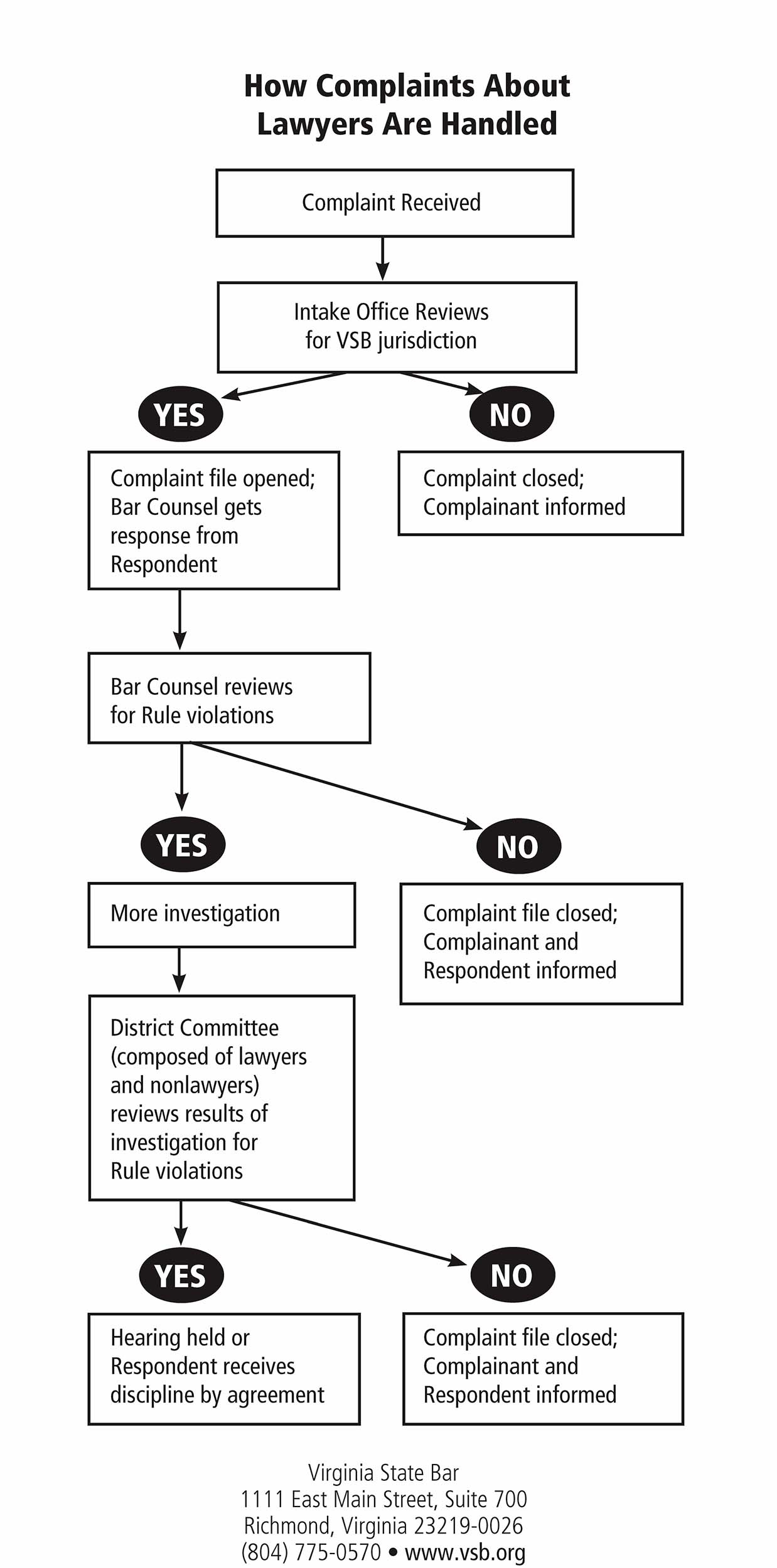 services template, content template, rationale template, expectations template, planning template, priorities template, innovation template, knowledge template, operations template, milestones template, activities template, vision template, intervention template, teaching template, risk template, methodology template, objectives template, learning template, history template, data template, on investigation outcome letter template